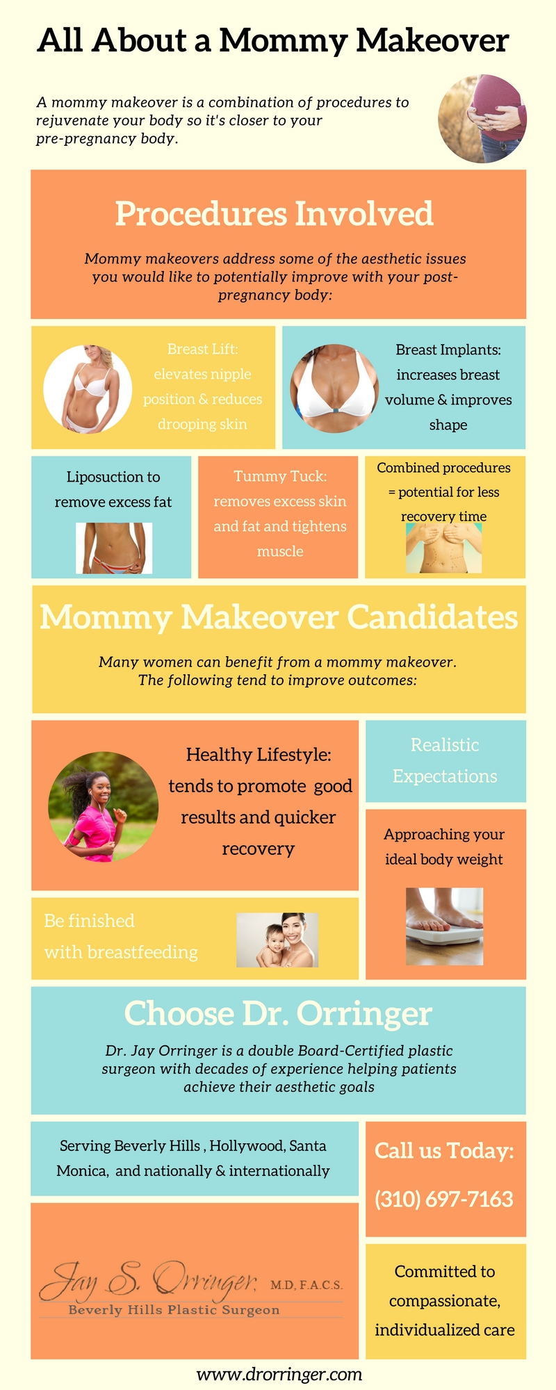 Mommy Makeover Infographic - Beverly Hills, CA