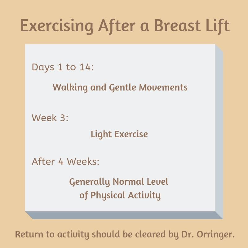 Timeline for exercising after a breast lift