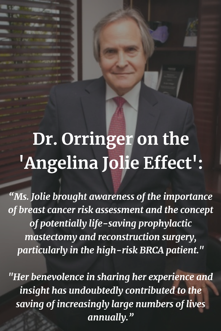 Dr. Jay Orringer quote on breast cancer risk awareness attributable to 'Angelina Jolie Effect'