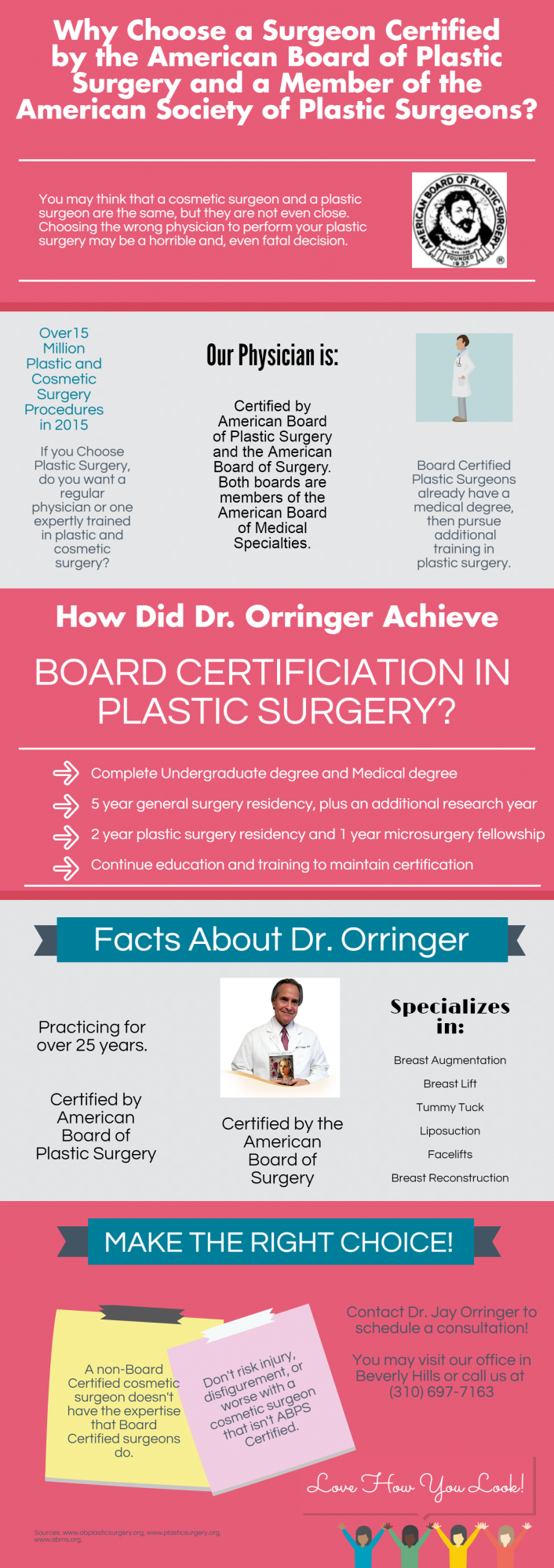 Plastic Surgeon in Los Angeles
